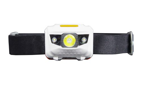 CBQ T145 LED Head Torch